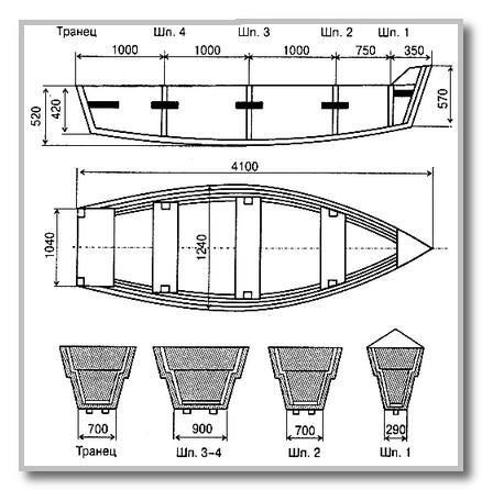Самодельная лодка для рыбалки и туризма