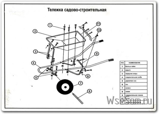 Сборка и модернизация дачной тачки Delta