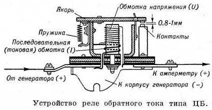 Электрическая схема ветрогенератора