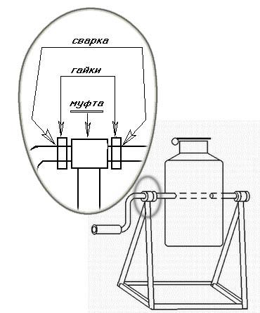 Простая ручная бетономешалка может быть сделана за подручных материалов и молочной фляги за 1.5-2 часа.