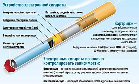 ruyan сигареты без дыма: