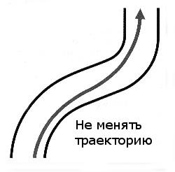 Прохождение поворотов