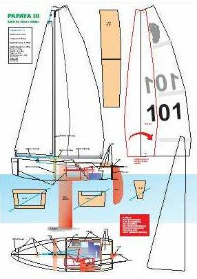 Как построить яхту своими руками чертежи фото 452