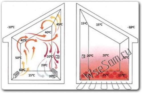 Теплоизоляция свайный фундамент